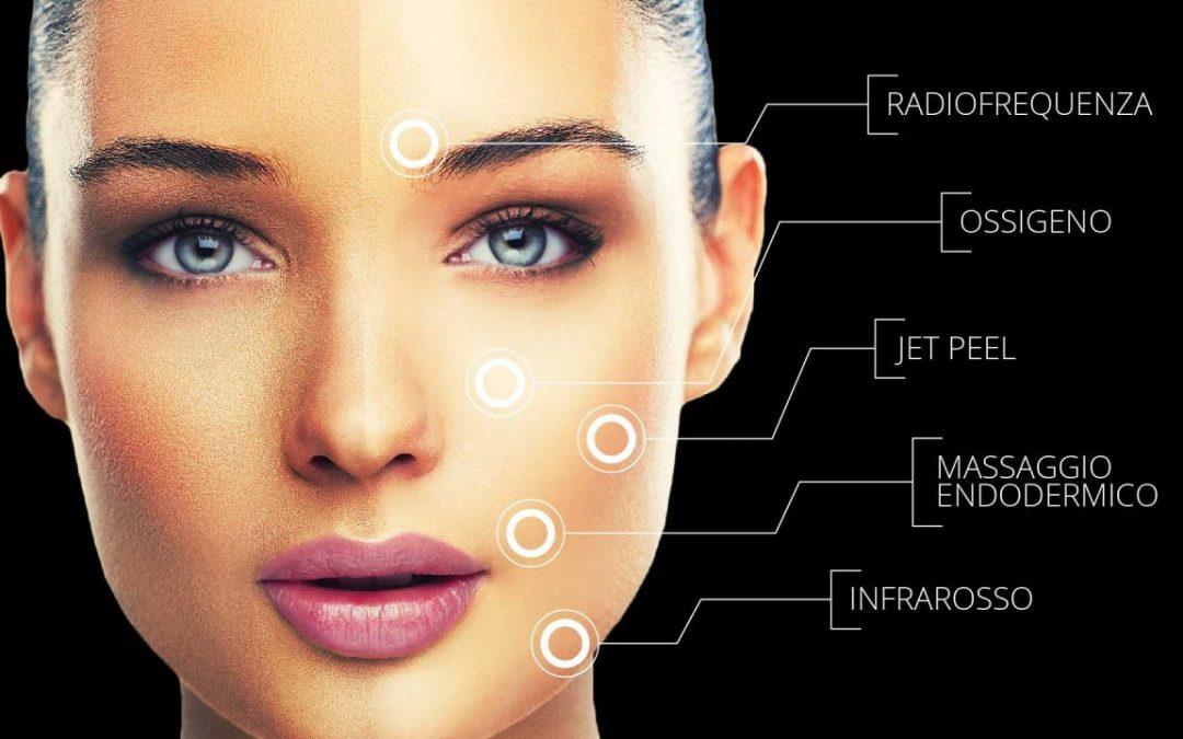 RegenSkin, rigenera il tuo viso dagli stress estivi! (Guidonia)